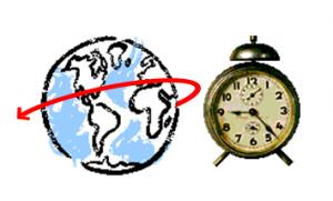 Η περιστροφή της γης. Κάθε 24 ώρες κάνει μία περιστροφή.