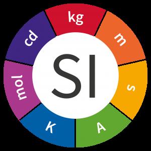 Οι μονάδες των θεμελιωδών μεγεθών του SI